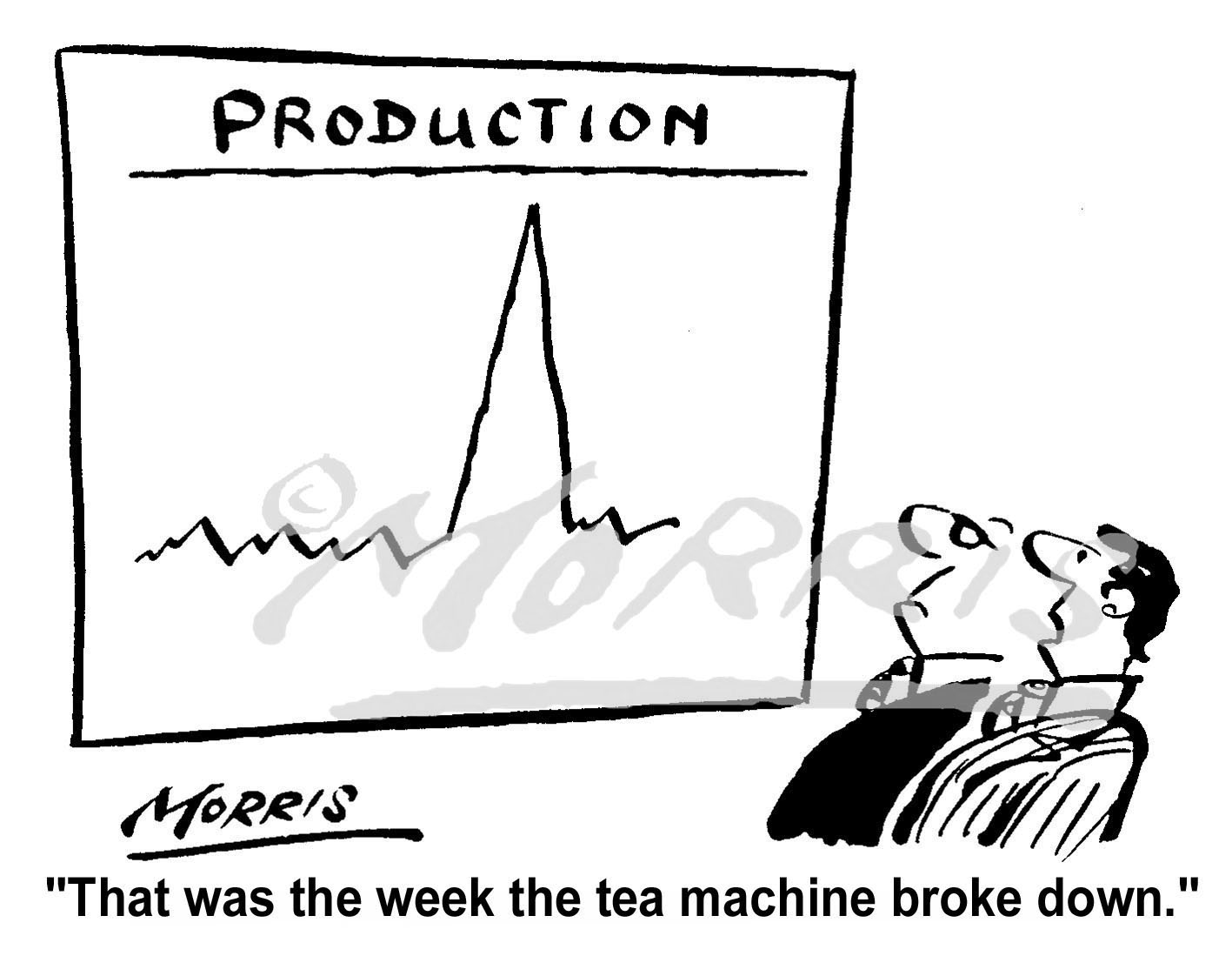 Productivity graph business comic cartoon – Ref: 0251bw
