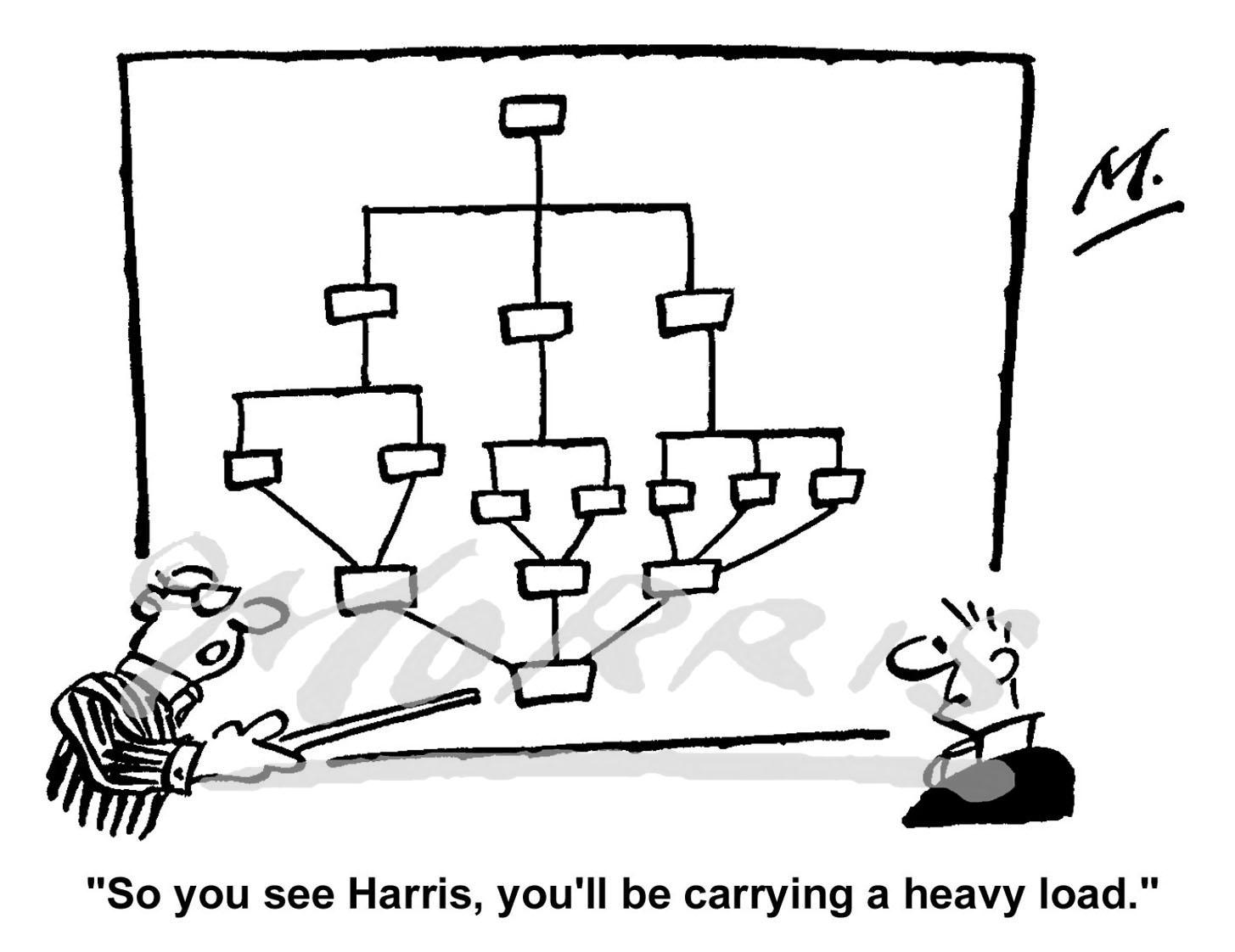 Manager employee office graph cartoon Ref: 0606bw